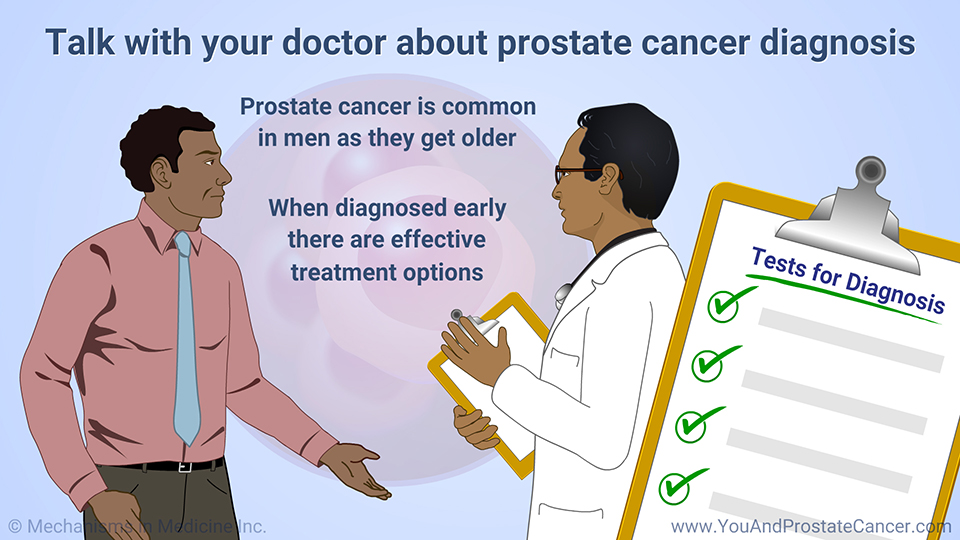 Talk with your doctor about prostate cancer diagnosis